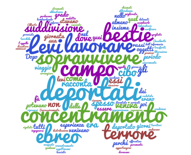 word-cloud-greta